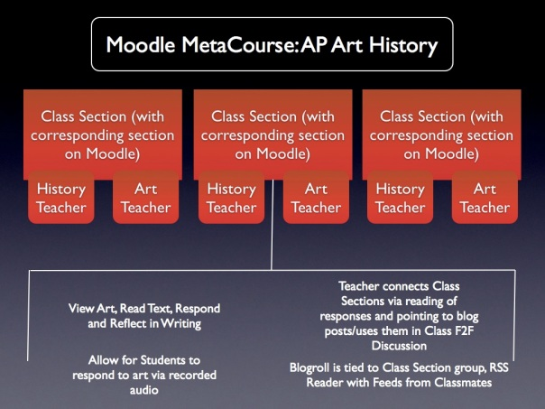 ap-art-history-small-class-section-format002